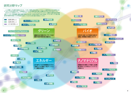 学科紹介 | 東北大学 工学部 化学・バイオ工学科